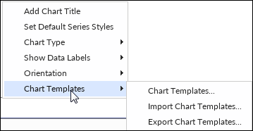 about chart templates
